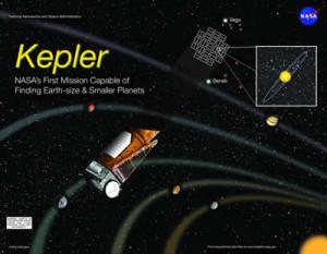 KeplerMissionPosterthumbnailversion