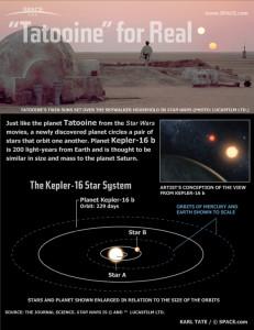Imagen cortesía de space.com
