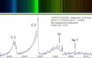 espectro-ison