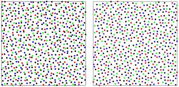 Los puntos de color representan los centros de las células de los ojos de pollo. Han sido agrandadas y coloreadas con propósitos de visualización. (Cortesía de Salvatore Torquato, Universidad de Princeton)