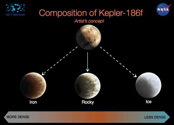 Imagen cortesía de la NASA