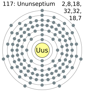 Electron_shell_117_ununseptium