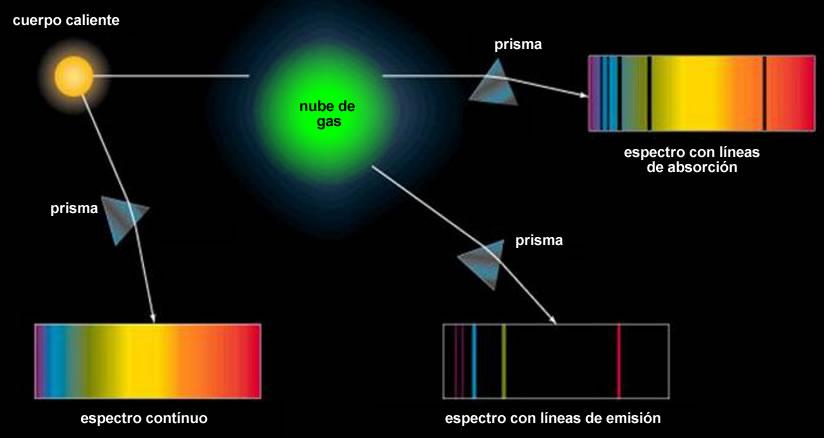 espectro22