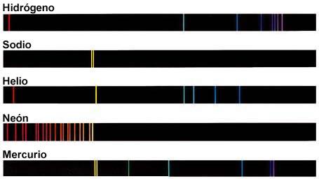 Líneas de emisión de varios elementos.
