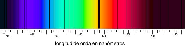 Líneas de Fraunhofer en el espectro solar y sus longitudes de onda en nanómetros (milmillonésimas de metro)
