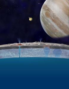 Representación del océano que podríamos encontrar bajo la superficie de Europa. Créditos JPL/NASA.