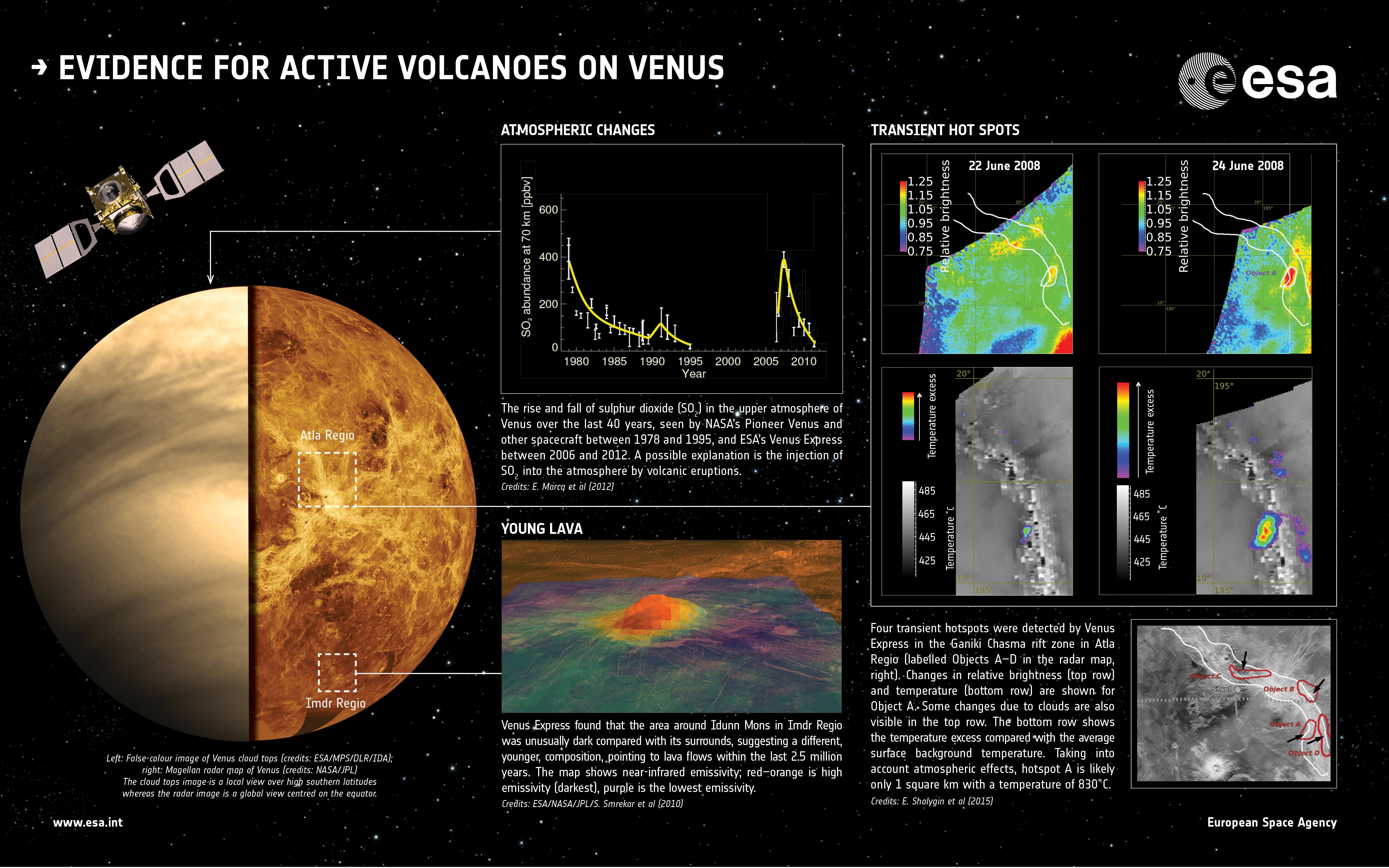 Evidencias de volcanes activos en Venus. Créditos: ESA.